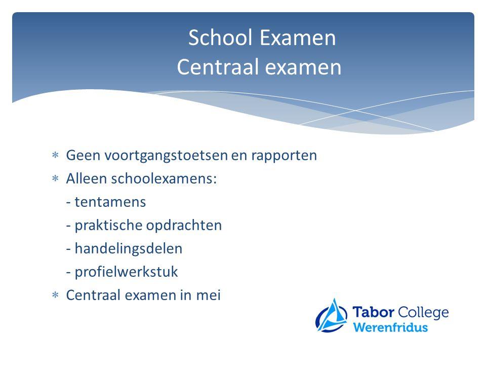School Examen Centraal examen