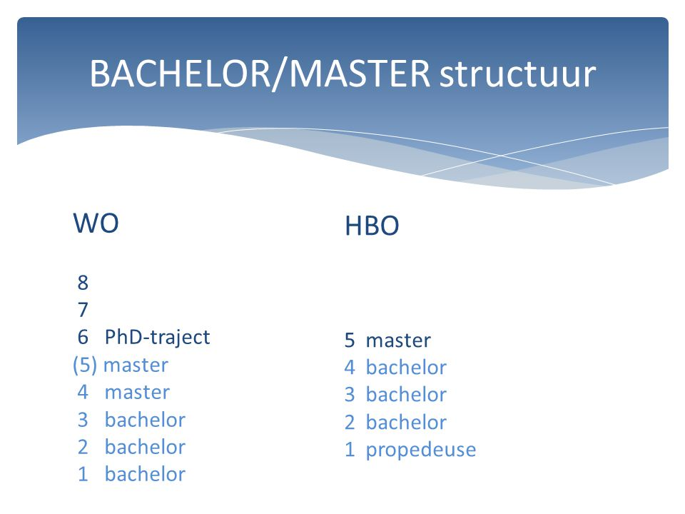 BACHELOR/MASTER structuur