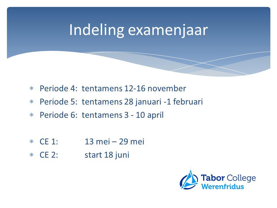 Indeling examenjaar Periode 4: tentamens 12-16 november