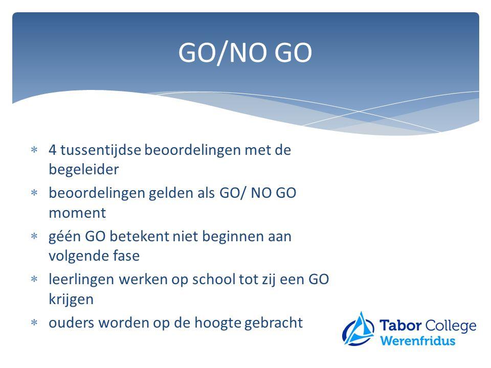 GO/NO GO 4 tussentijdse beoordelingen met de begeleider