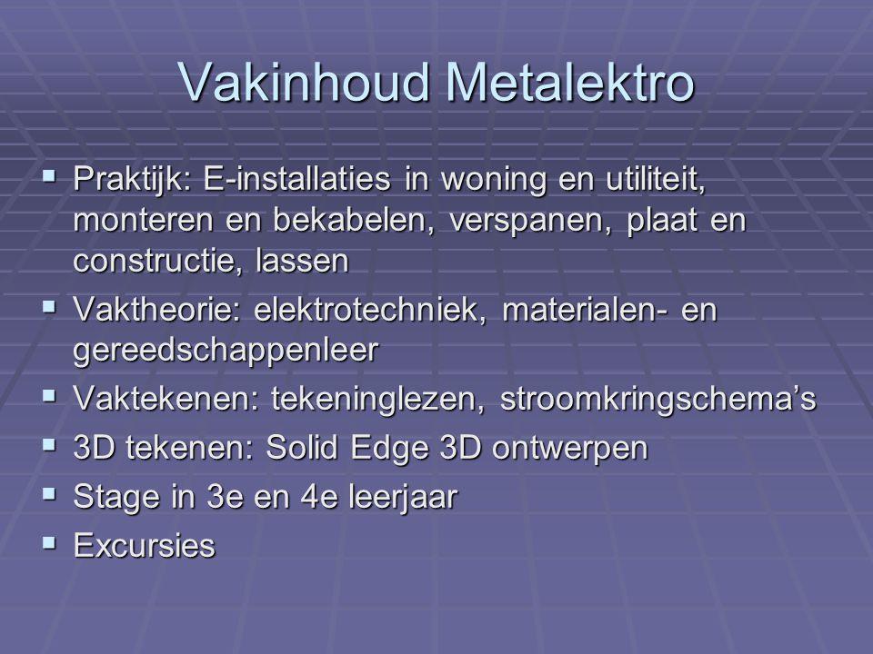 Vakinhoud Metalektro Praktijk: E-installaties in woning en utiliteit, monteren en bekabelen, verspanen, plaat en constructie, lassen.