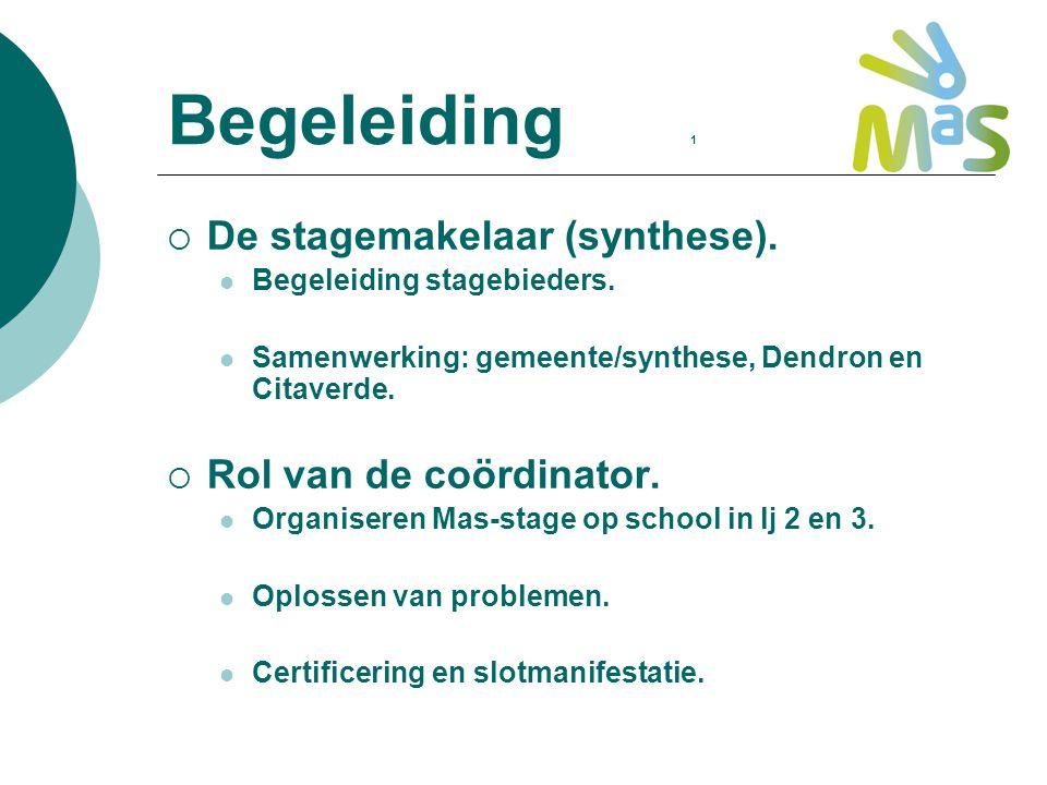Begeleiding 1 De stagemakelaar (synthese). Rol van de coördinator.