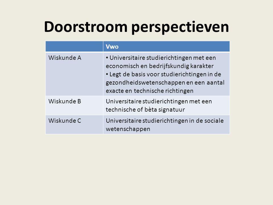 Doorstroom perspectieven