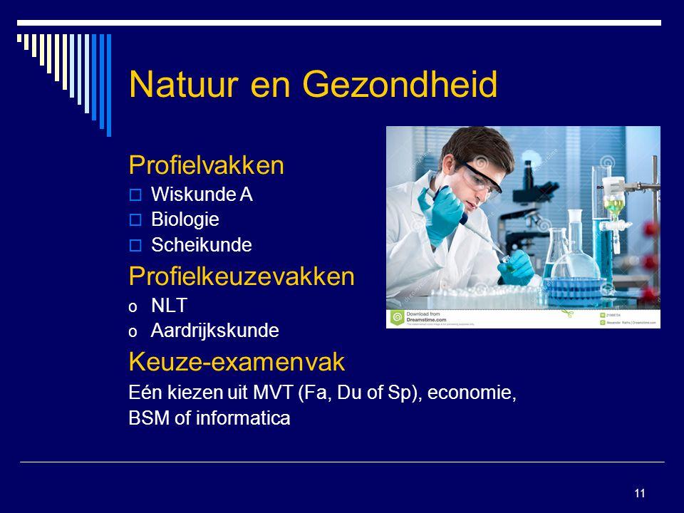 Natuur en Gezondheid Profielvakken Profielkeuzevakken Keuze-examenvak