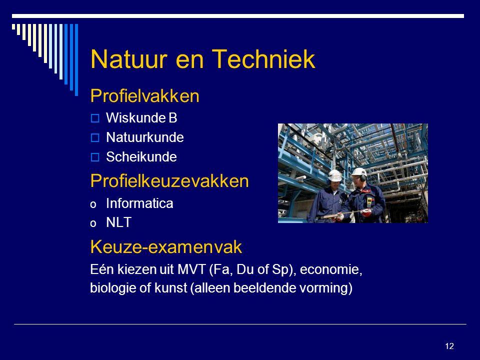 Natuur en Techniek Profielvakken Profielkeuzevakken Keuze-examenvak