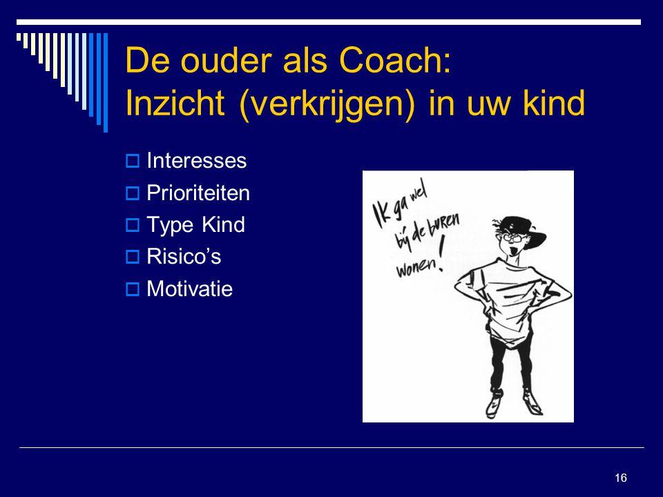 De ouder als Coach: Inzicht (verkrijgen) in uw kind