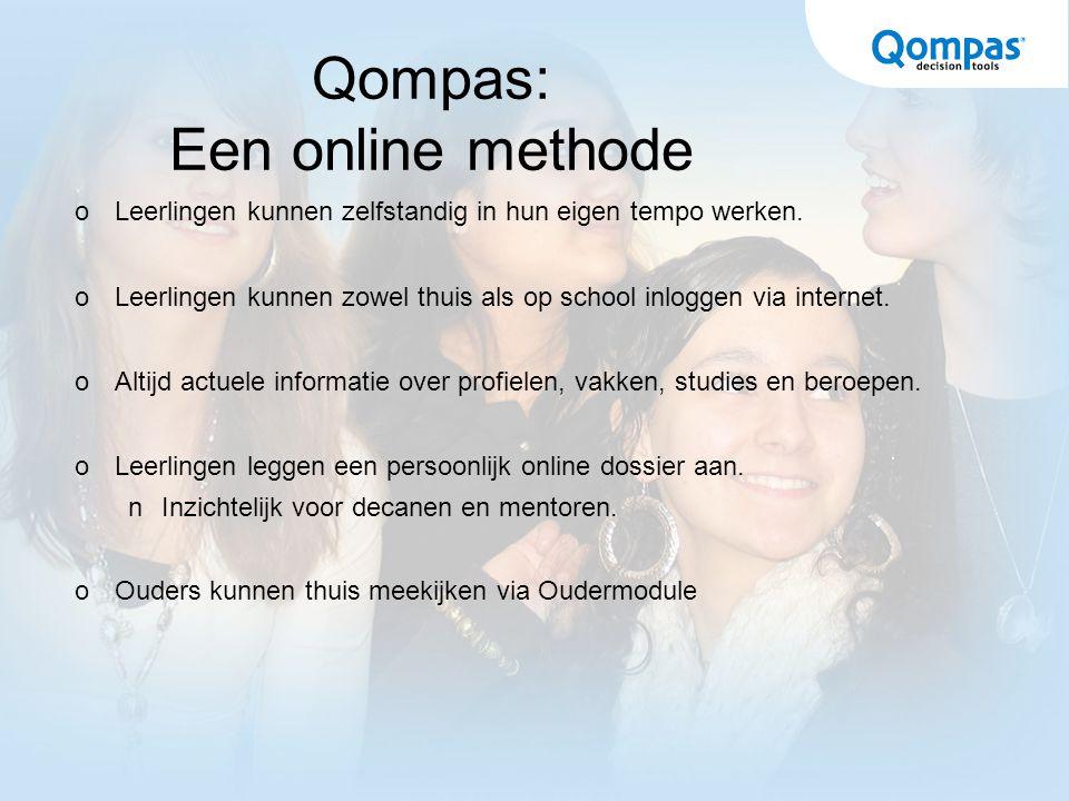 Qompas: Een online methode