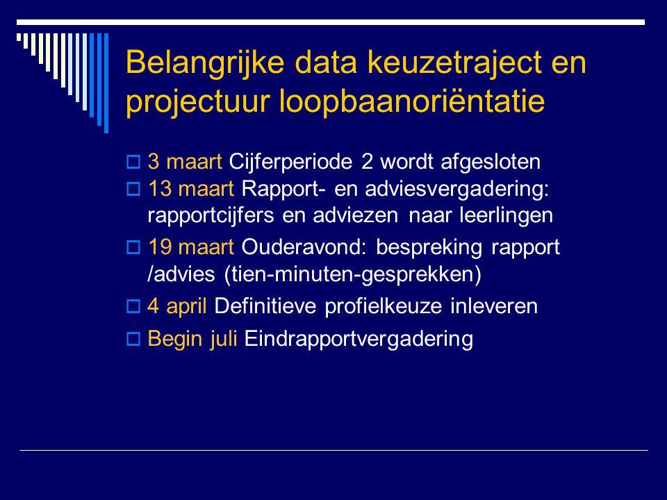 Belangrijke data keuzetraject en projectuur loopbaanoriëntatie