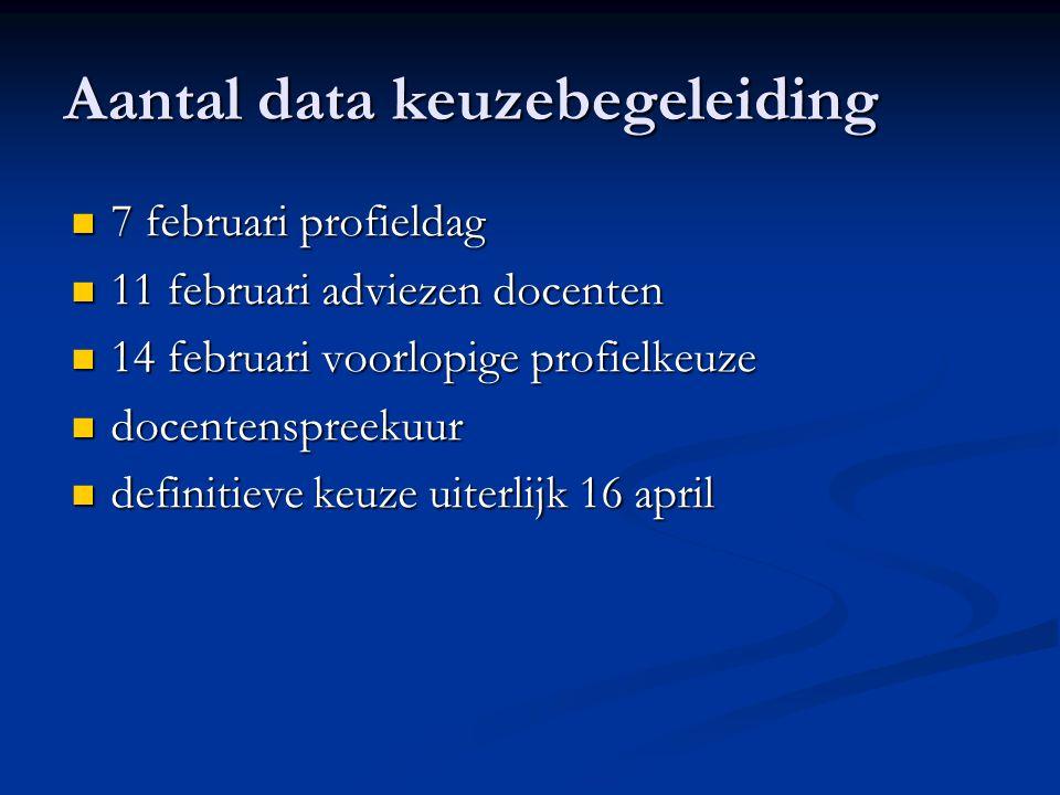 Aantal data keuzebegeleiding