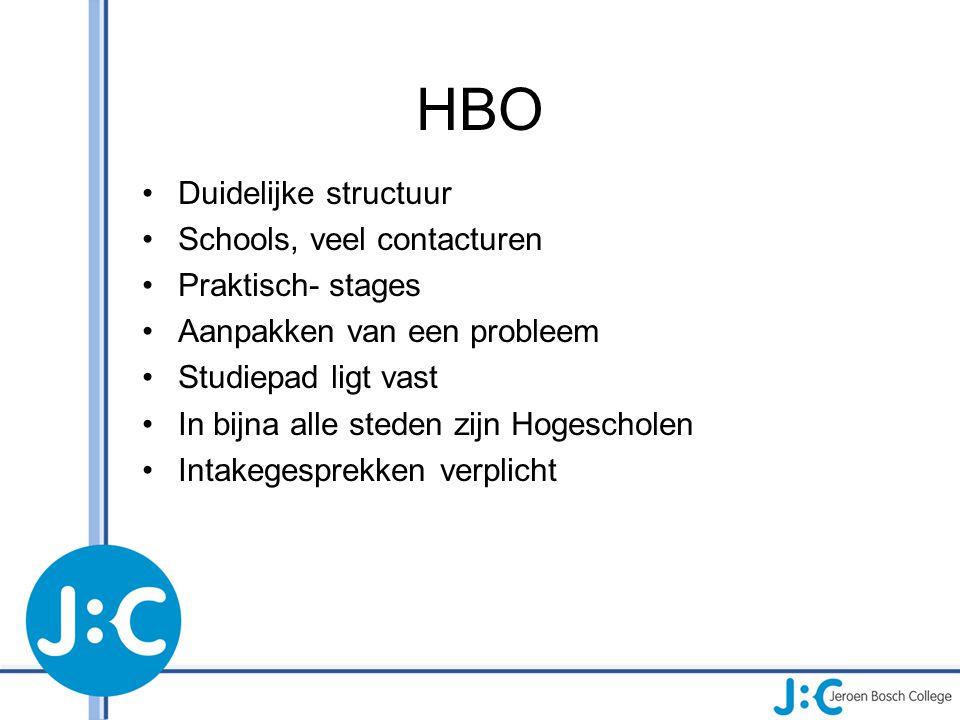 HBO Duidelijke structuur Schools, veel contacturen Praktisch- stages