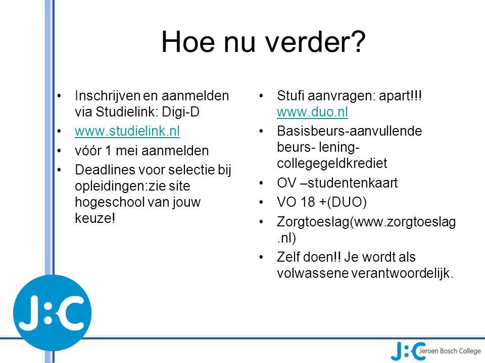 Hoe nu verder Inschrijven en aanmelden via Studielink: Digi-D