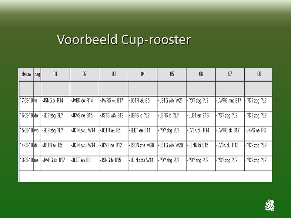 Voorbeeld Cup-rooster