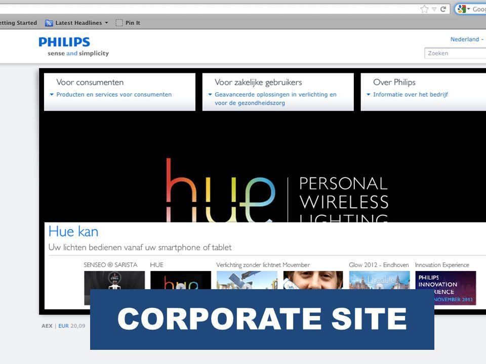 Corporate sites bieden veel informatie. TE VEEL INFORMATIE.