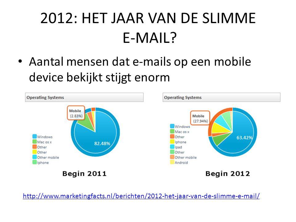 2012: HET JAAR VAN DE SLIMME E-MAIL