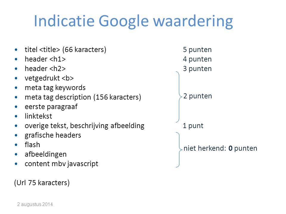 Indicatie Google waardering