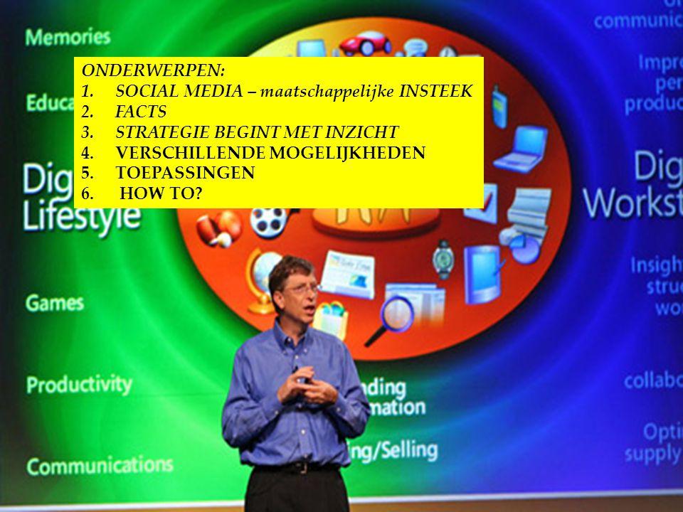 ONDERWERPEN: SOCIAL MEDIA – maatschappelijke INSTEEK. FACTS. STRATEGIE BEGINT MET INZICHT. VERSCHILLENDE MOGELIJKHEDEN.