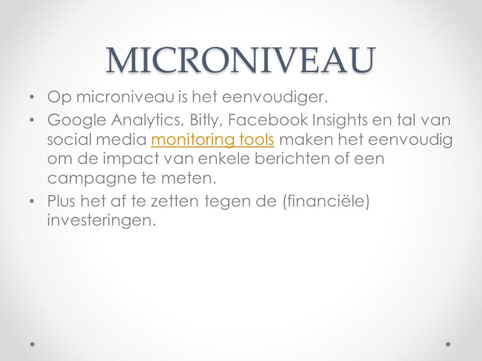 MICRONIVEAU Op microniveau is het eenvoudiger.