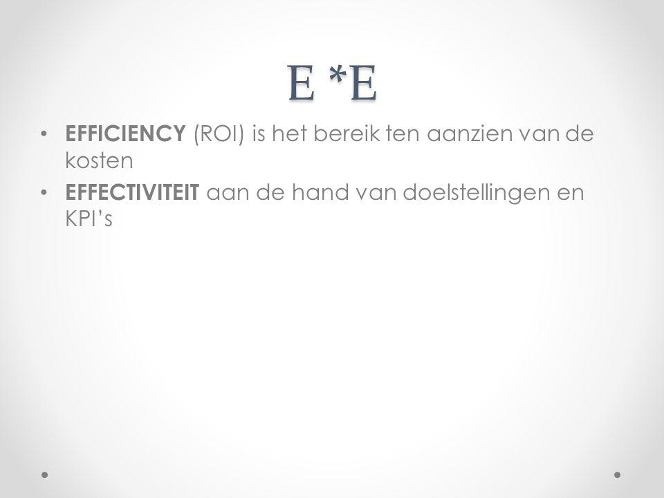 E *E EFFICIENCY (ROI) is het bereik ten aanzien van de kosten