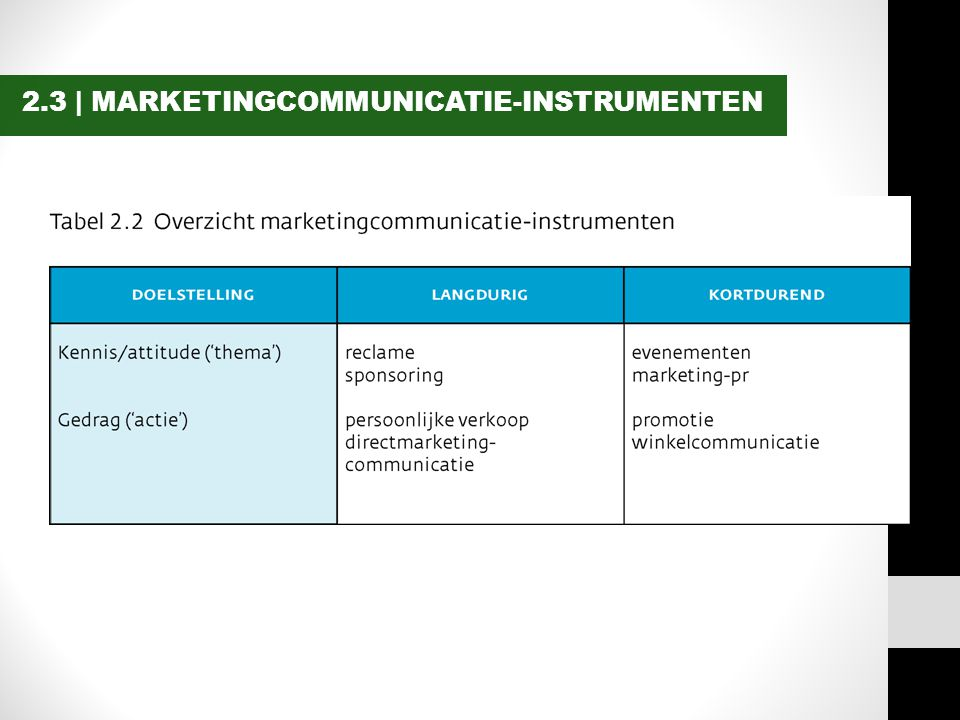 2.3 | MARKETINGCOMMUNICATIE-INSTRUMENTEN