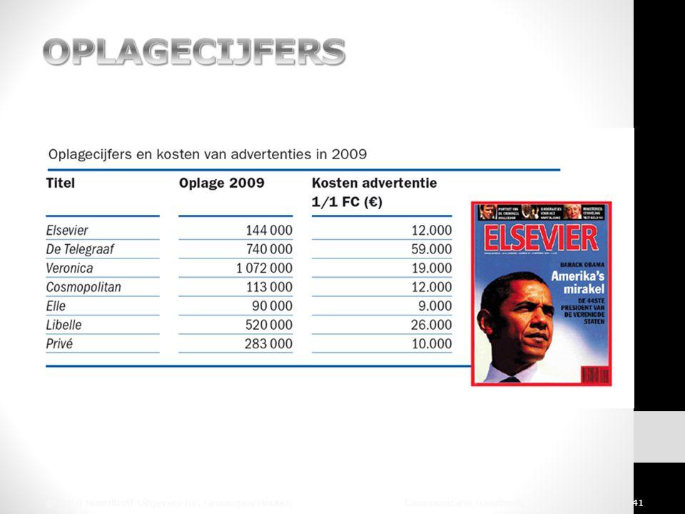 oplagecijfers © 2010 Noordhoff Uitgevers bv, Groningen/Houten Communicatie Handboek 41