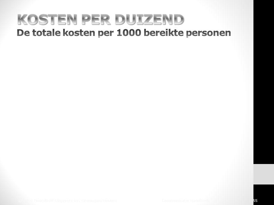 KOSTEN PER DUIZEND De totale kosten per 1000 bereikte personen
