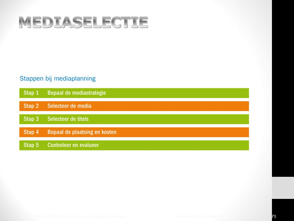 MEDIASELECTIE © 2010 Noordhoff Uitgevers bv, Groningen/Houten Communicatie Handboek 71