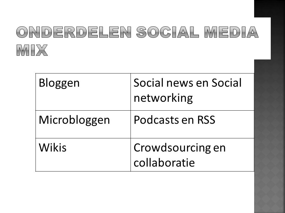 ONDERDELEN SOCIAL MEDIA MIX