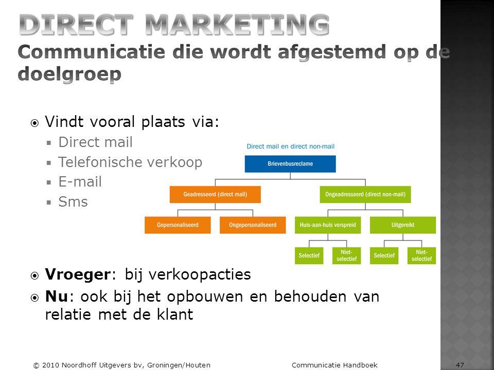 Direct marketing Communicatie die wordt afgestemd op de doelgroep