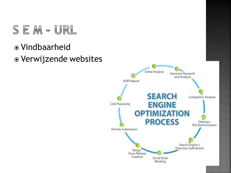 S E M – URL Vindbaarheid Verwijzende websites