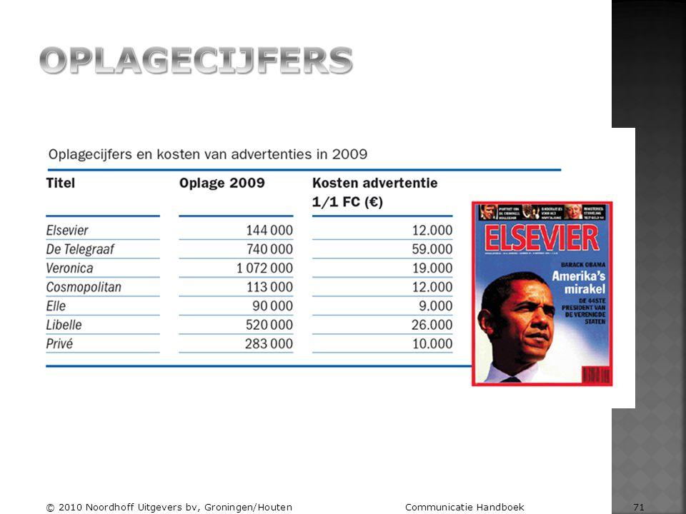 oplagecijfers © 2010 Noordhoff Uitgevers bv, Groningen/Houten Communicatie Handboek 71