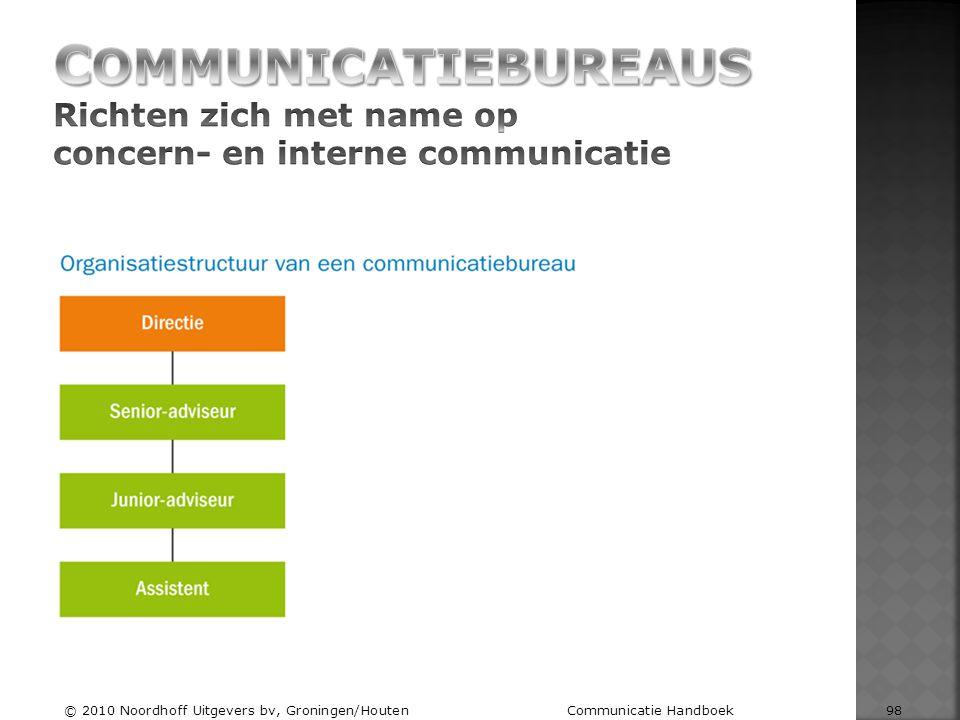 COMMUNICATIEBUREAUS Richten zich met name op concern- en interne communicatie