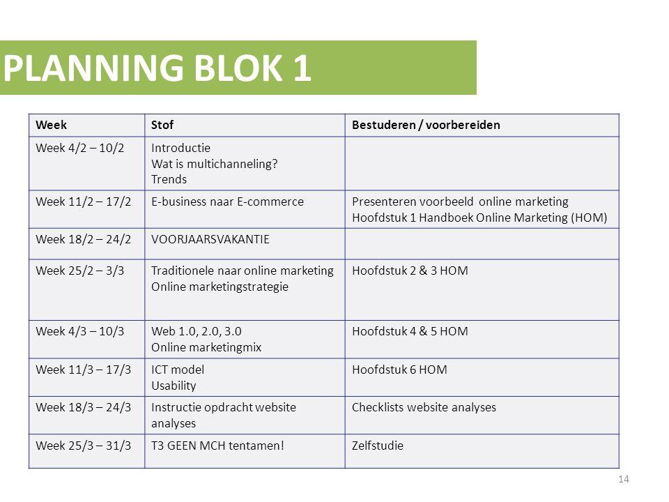 PLANNING BLOK 1 Week Stof Bestuderen / voorbereiden Week 4/2 – 10/2