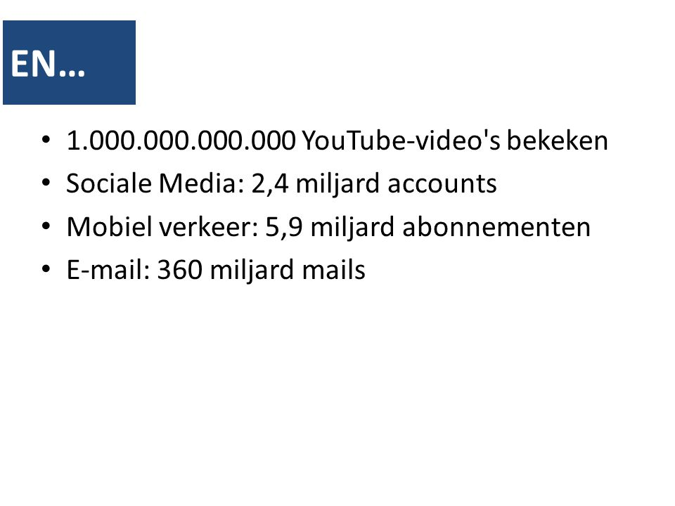 EN… 1.000.000.000.000 YouTube-video s bekeken