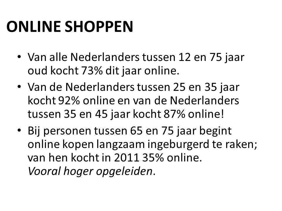 ONLINE SHOPPEN Van alle Nederlanders tussen 12 en 75 jaar oud kocht 73% dit jaar online.