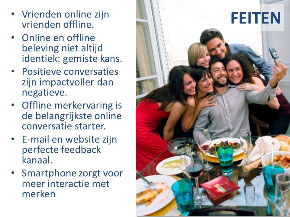 FEITEN Vrienden online zijn vrienden offline. Online en offline beleving niet altijd identiek: gemiste kans.