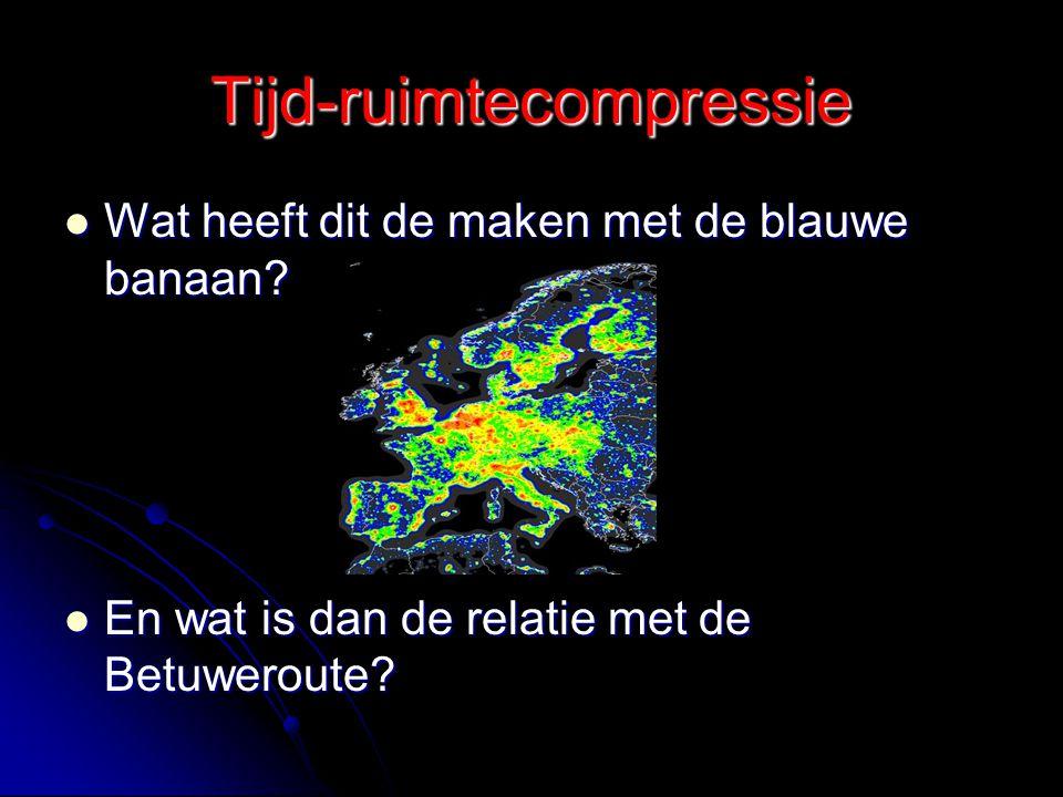 Tijd-ruimtecompressie