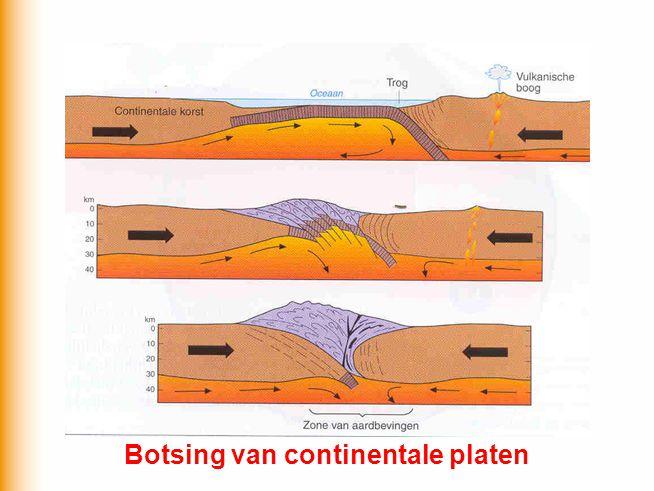 Botsing van continentale platen