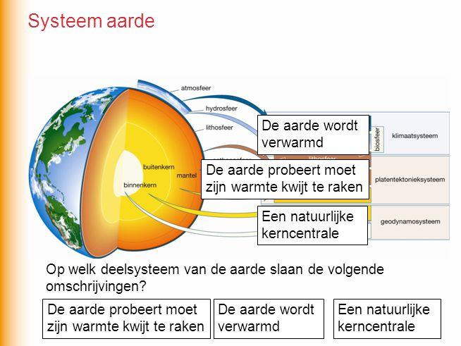 Systeem aarde De aarde wordt verwarmd De aarde probeert moet