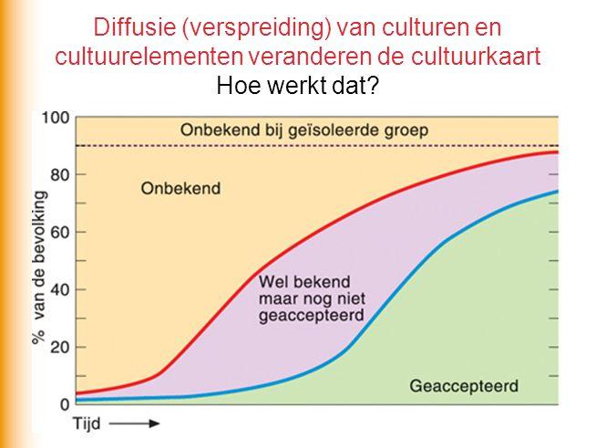 Diffusie (verspreiding) van culturen en cultuurelementen veranderen de cultuurkaart Hoe werkt dat