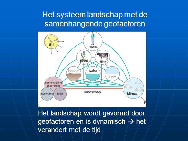Het systeem landschap met de samenhangende geofactoren