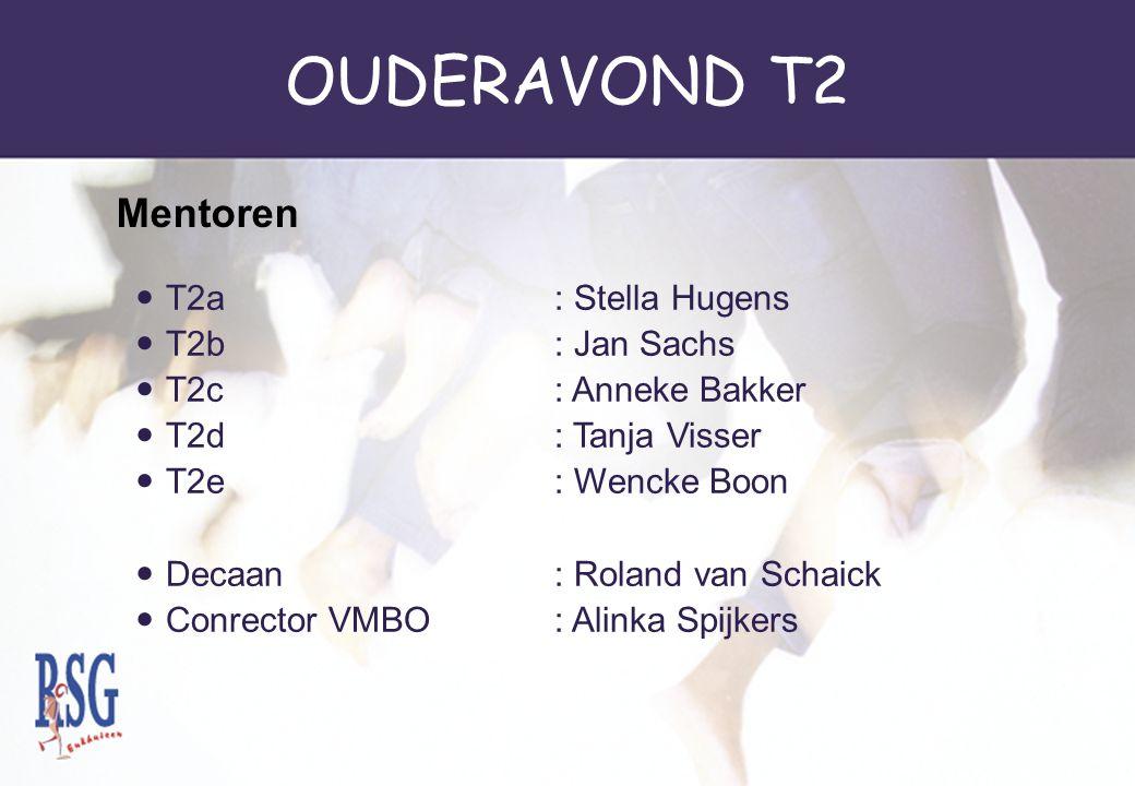 OUDERAVOND T2 Mentoren T2a : Stella Hugens T2b : Jan Sachs