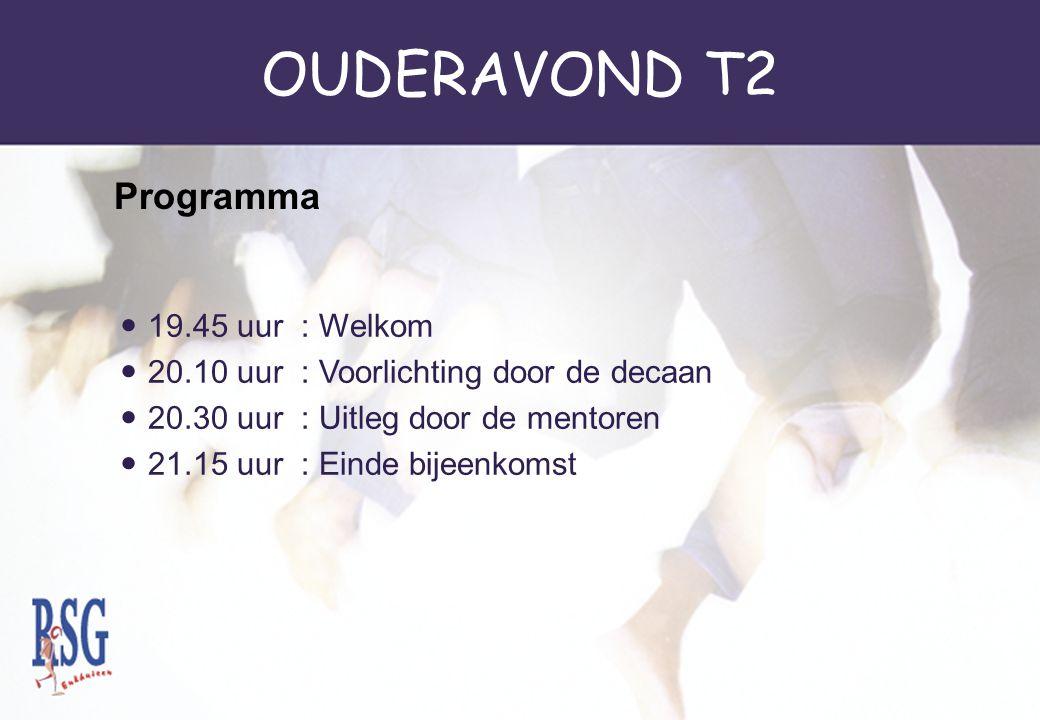 OUDERAVOND T2 Programma 19.45 uur : Welkom