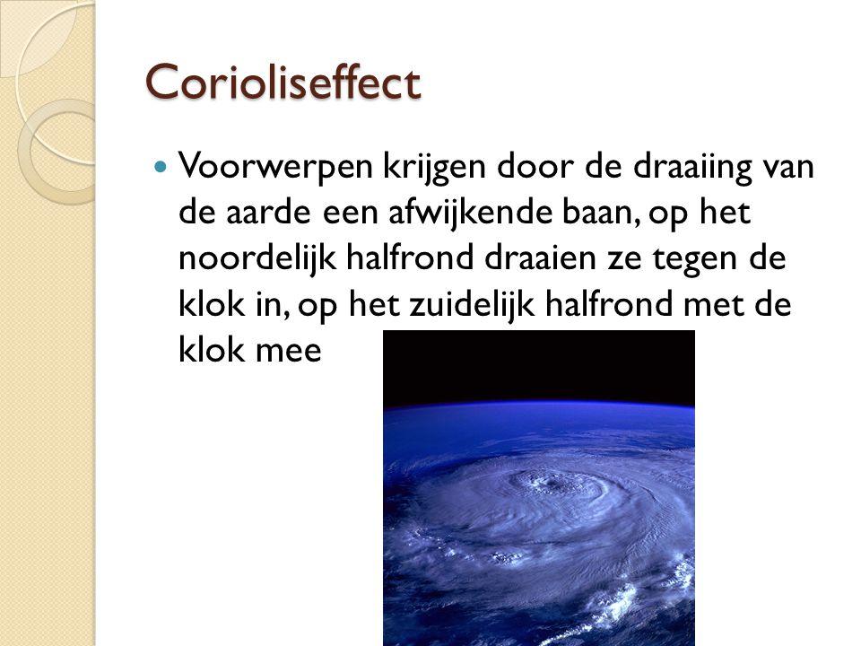 Corioliseffect