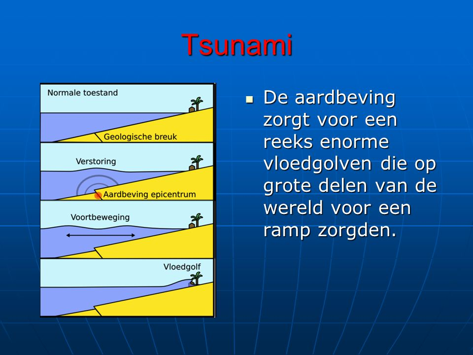 Tsunami De aardbeving zorgt voor een reeks enorme vloedgolven die op grote delen van de wereld voor een ramp zorgden.
