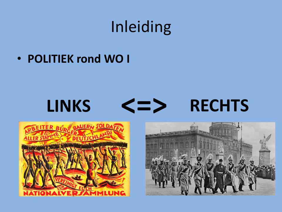 <=> LINKS RECHTS Inleiding POLITIEK rond WO I opkomst socialisme