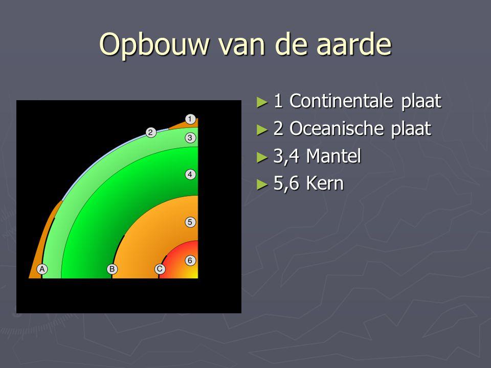 Opbouw van de aarde 1 Continentale plaat 2 Oceanische plaat 3,4 Mantel