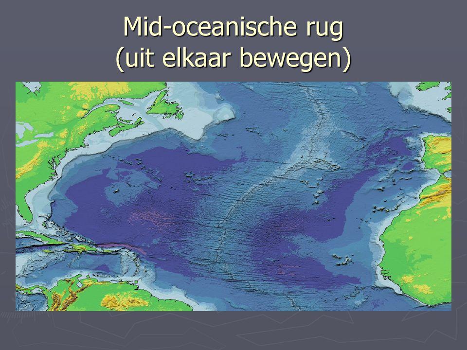 Mid-oceanische rug (uit elkaar bewegen)