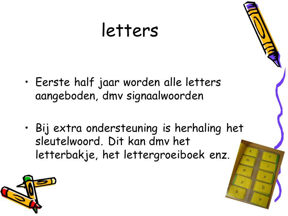 letters Eerste half jaar worden alle letters aangeboden, dmv signaalwoorden.