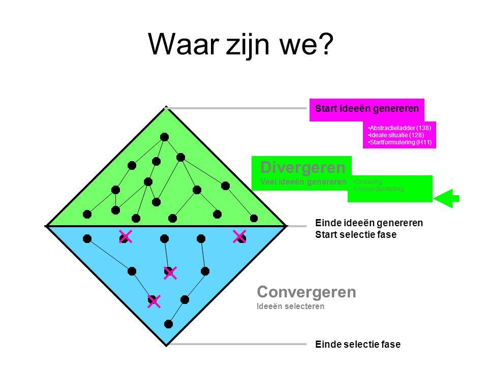 Waar zijn we Divergeren Convergeren convergeren