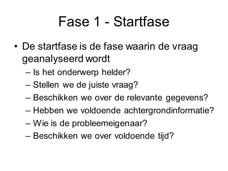 Fase 1 - Startfase De startfase is de fase waarin de vraag geanalyseerd wordt. Is het onderwerp helder